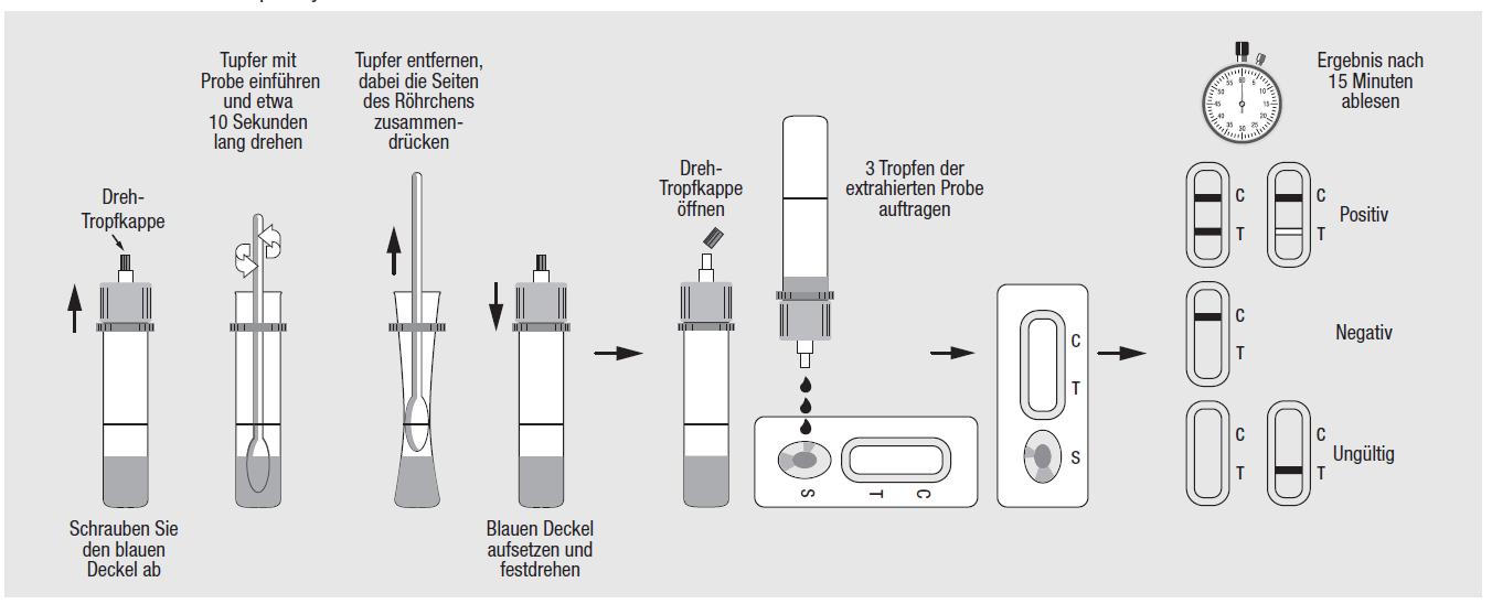 CLEARTEST COVID-19, Corona-Antigeen sneltest, neus swab, made in Germany 20 stuks