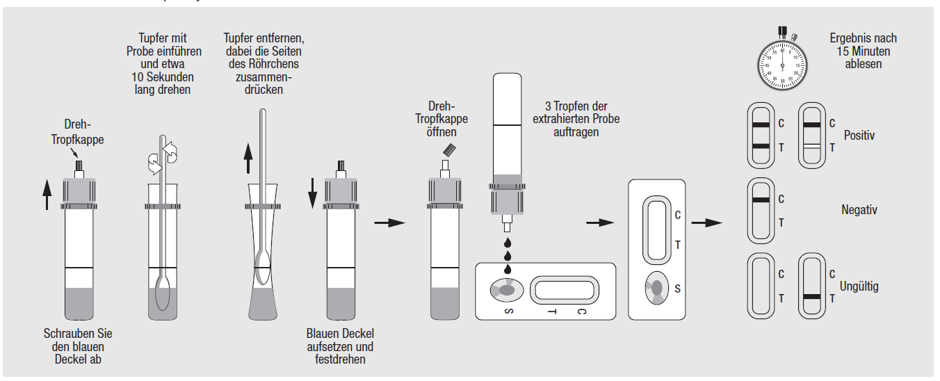 CLEARTEST COVID-19, Corona-Antigeen test, neus swab, made in Germany