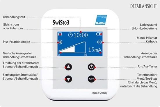 KaWe SwiSto3 Iontophoresis - Set