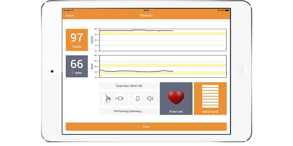 Spirobank II Spirometer Smart Bluetooth connectie met iPad + Oximeter