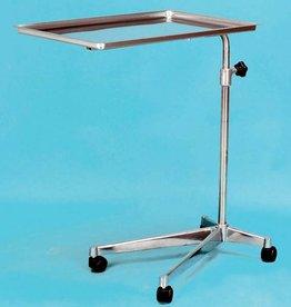 Medische Vakhandel Instrumententafel Practice Model