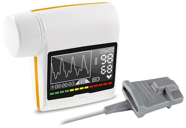 Spirotel Spirometer
