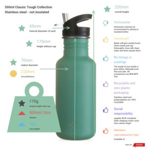 One Green Bottle Tough Canteen - Powder Neon Yellow - met Quench cap - 500ml