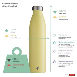 One Green Bottle RVS Thermosfles - Forest Green - 800ml