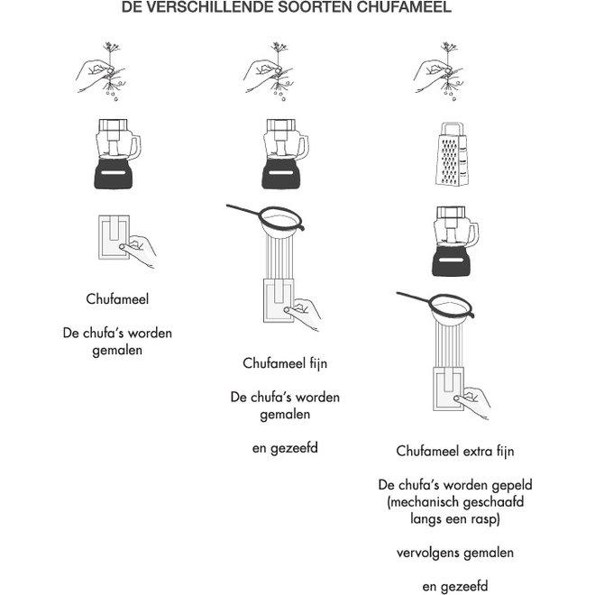 Tijgernotenmeel / Chufameel Fijn - 1kg - BIO