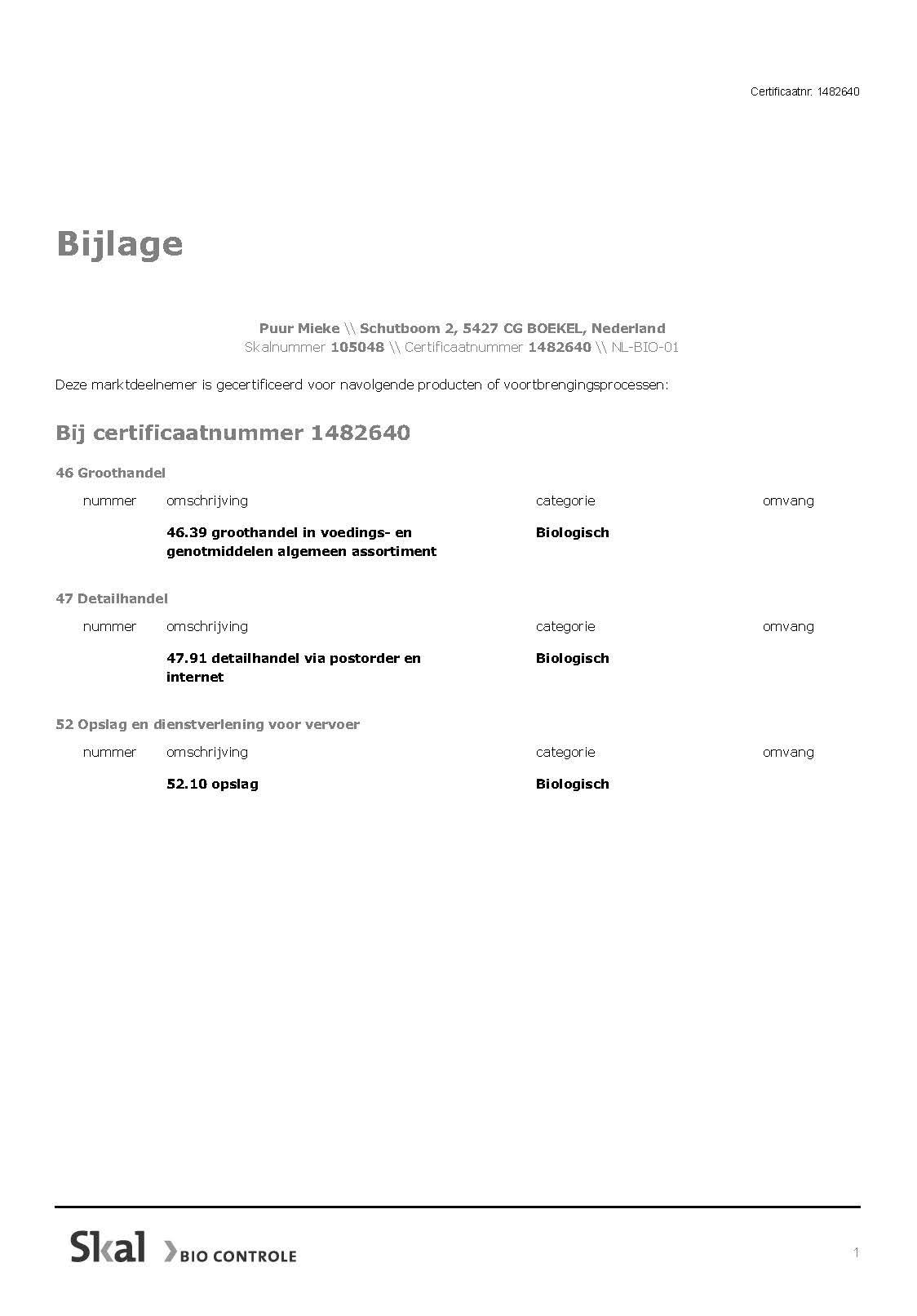 SKAL bio certificaat bijlage