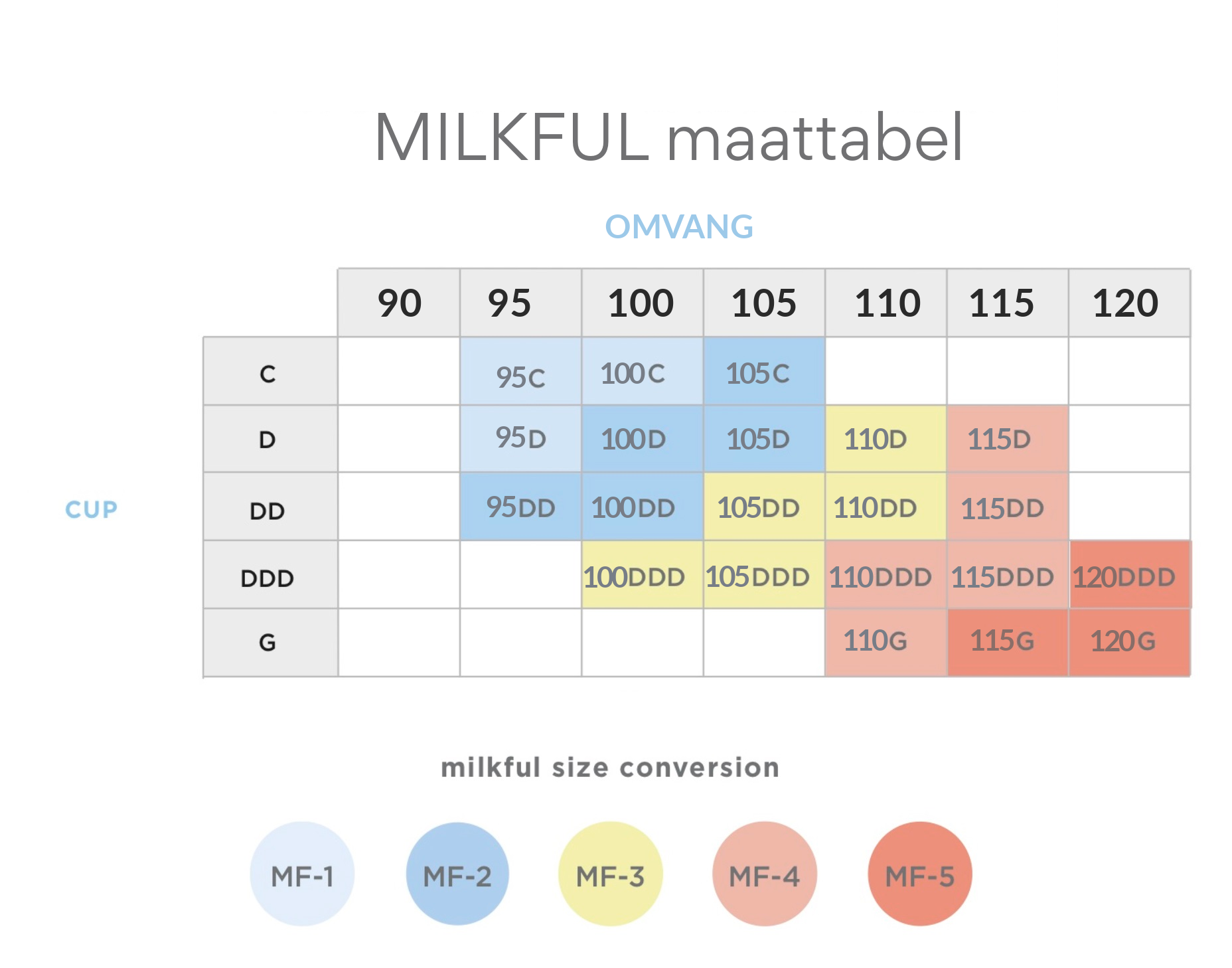 NL-size-guide-milkful