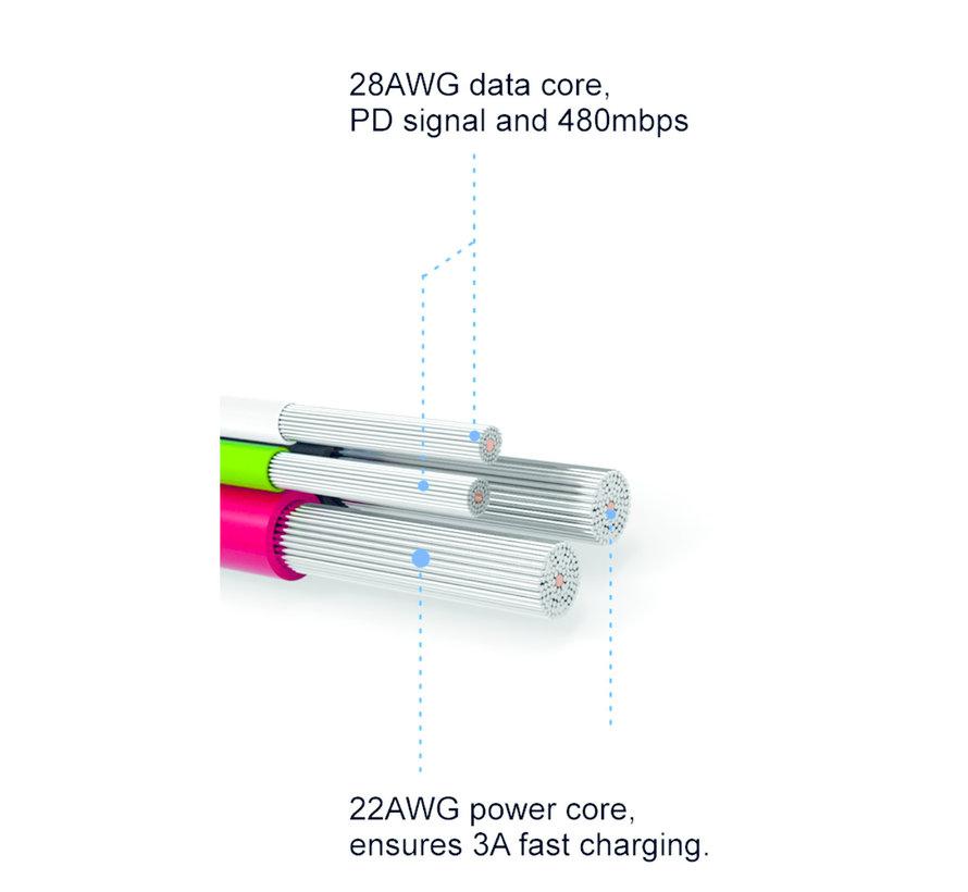 Swissten USB-C naar USB-C 1.2M Zwart