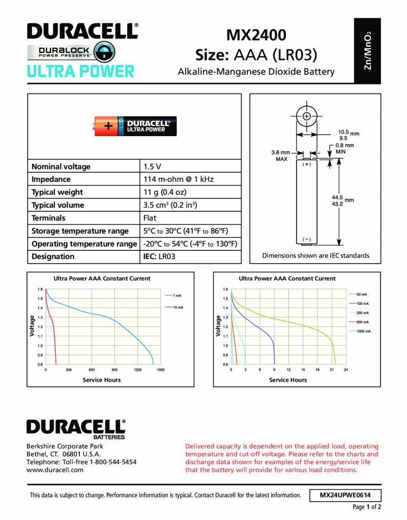 Duracell Batterij Plus Power AAA/LR03 blister 4