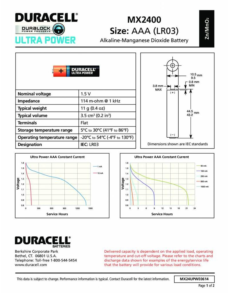 Duracell Batterij Plus Power Duralock AAA/LR03 blister 4