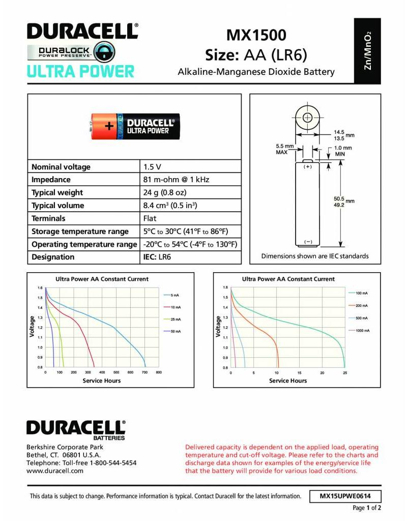 Duracell Batterij Plus Power Duralock AA/LR6 blister 4
