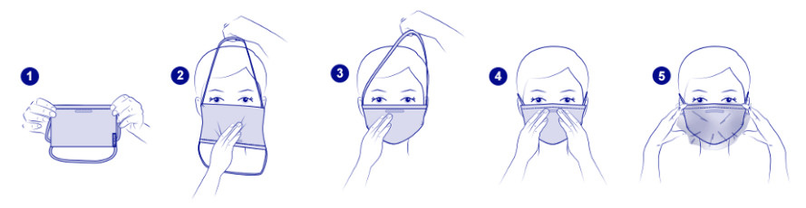 instructie mondmasker