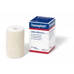 BSN Medical BSN Tensoplast