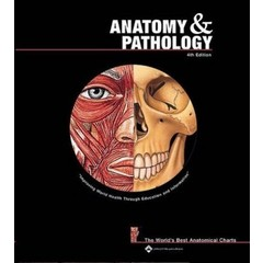 Boek anatomical charts