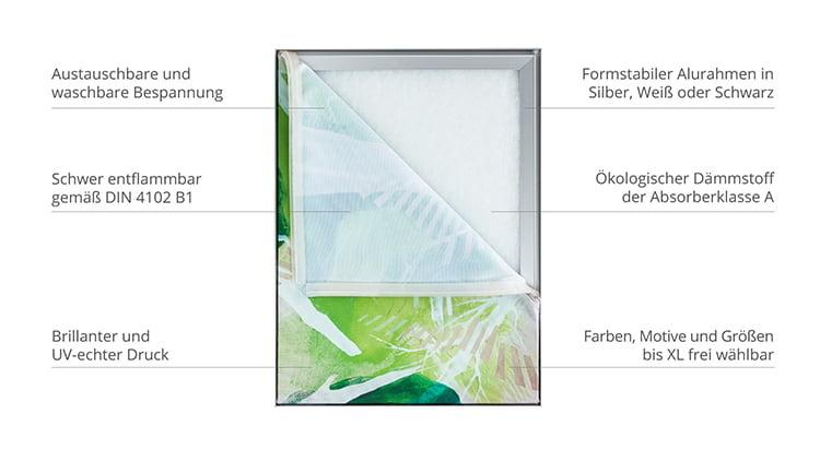 Schallabsorber für Beamerprojektion, schwarzer Rahmen, Format 16:9