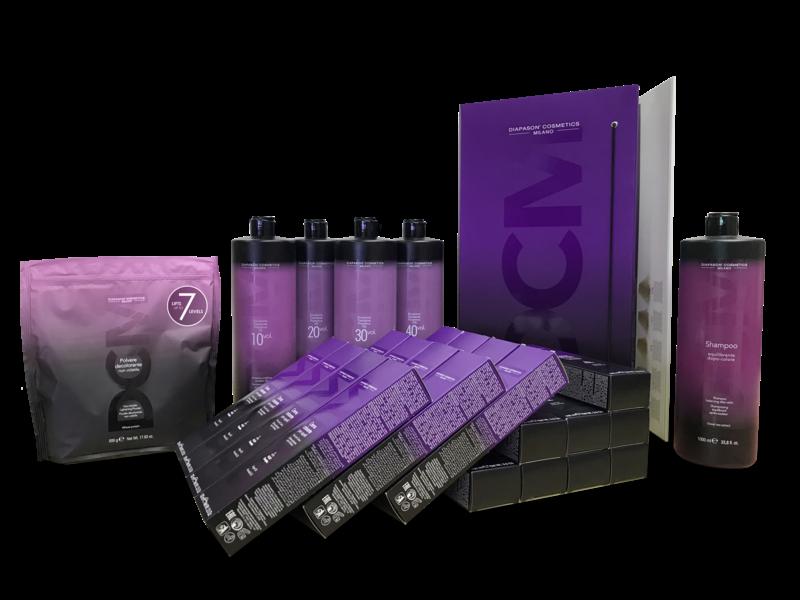 DCM Starter Color Kit