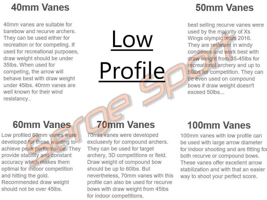 50 pk. 50 mm/< Right Medium XS WINGS VANES