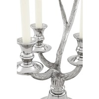 The 'Anderson' candlestick