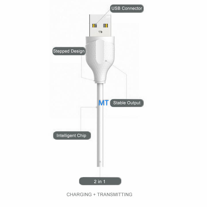 GREEN ON   Fast  Lightning Cable LS371 1M
