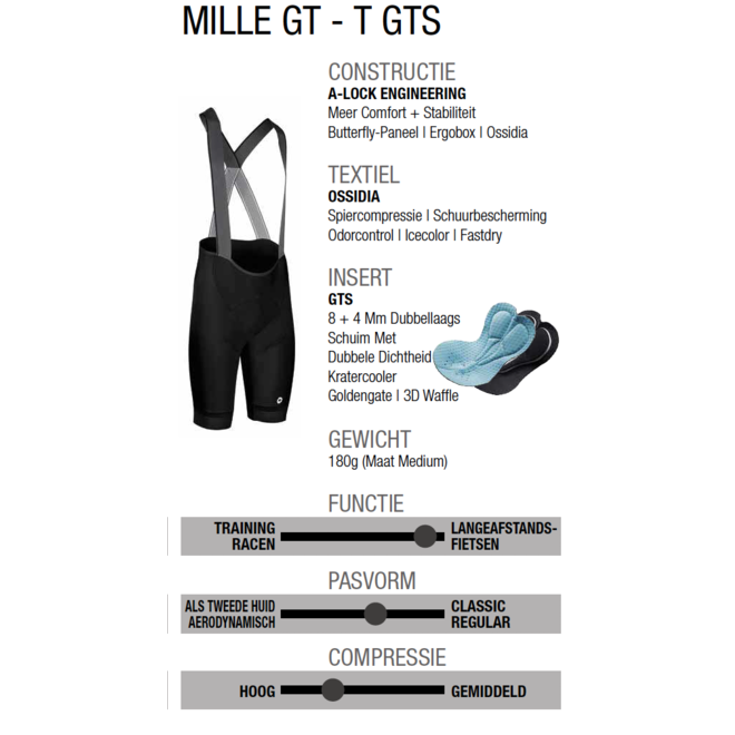 Assos Mille GT Bib Shorts GTS Broek Zwart
