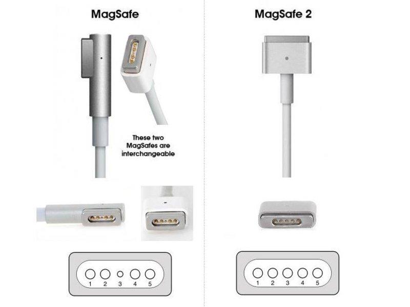 Macbook oplader Magsafe 2 - 85 Watt Adapter voor o.a. Macbook Pro Retina 15-inch