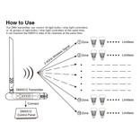 Mi·Light Mi-Light DMX 512 LED Transmitter RF 2.4Ghz Antenne