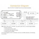 Mi·Light SYS-T1 1-Kanaals Data / Host Controller voor 24V Zwembad Lamp(en) SYS-RW1