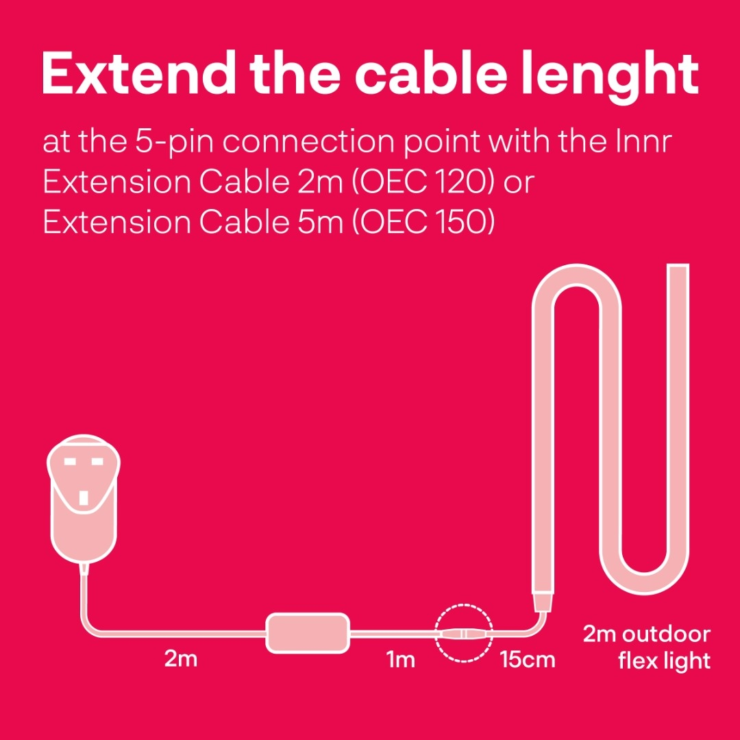 INNR INNR 2m verlengkabel voor spots en strip uit set OSL 130C, OFL 120C, OFL 140C,  OPL130C