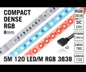 AppLamp ProLine PRO LINE Compact RGB Kleur Led Strip | 5m 120 Leds pm Type 3838 24V - Losse Strip