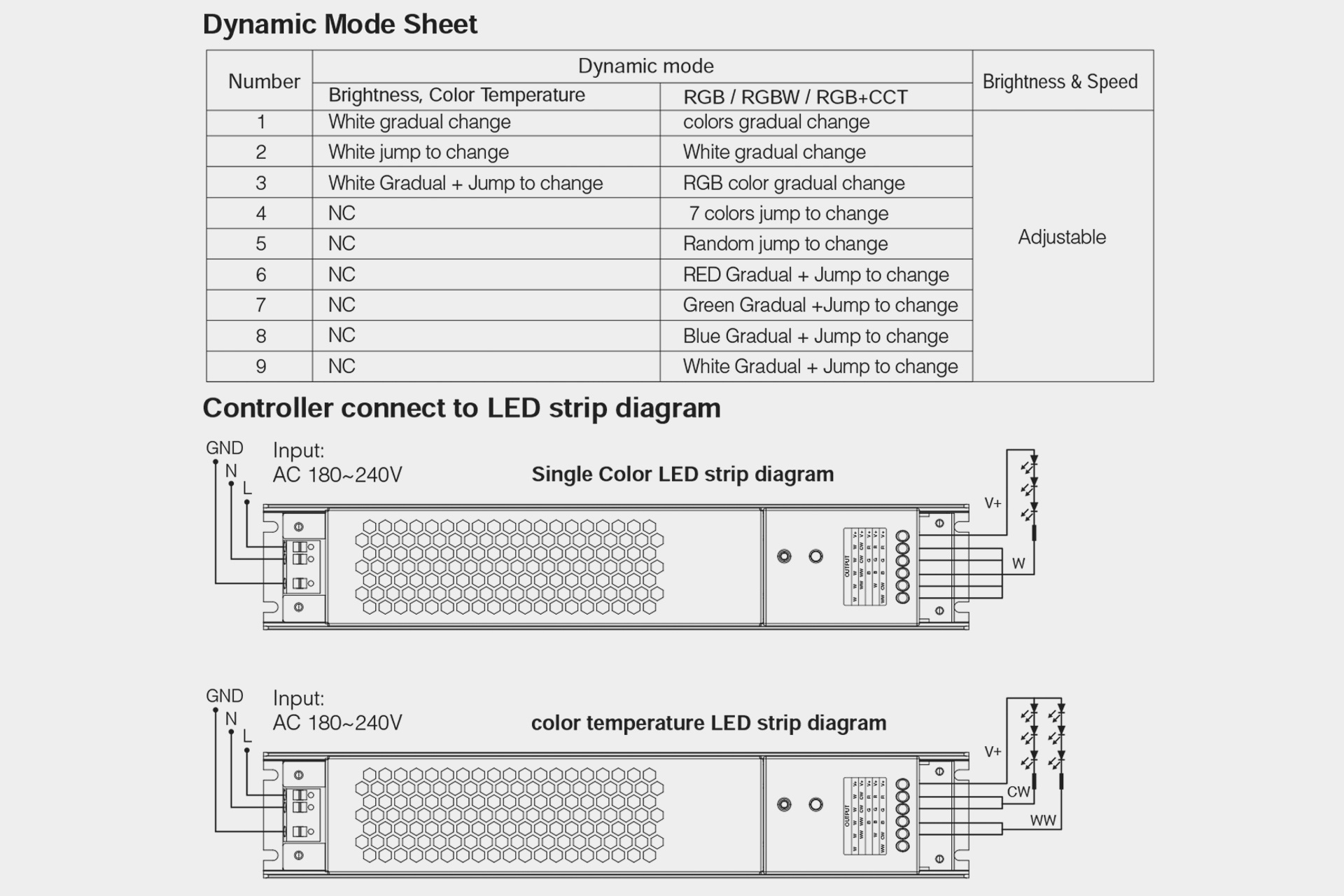 Mi·Light Miboxer 100W 24Volt Voeding en Controller in  één