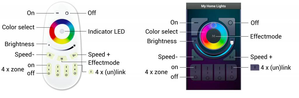 Mi·Light Wifi kit + 5m Multicolor RGB LED strip - App en afstandsbediening