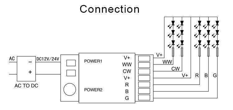 Mi·Light RF RGB Kleur+Dual White (CT) Controller *Nieuw* met RF afstandsbediening 5x6A