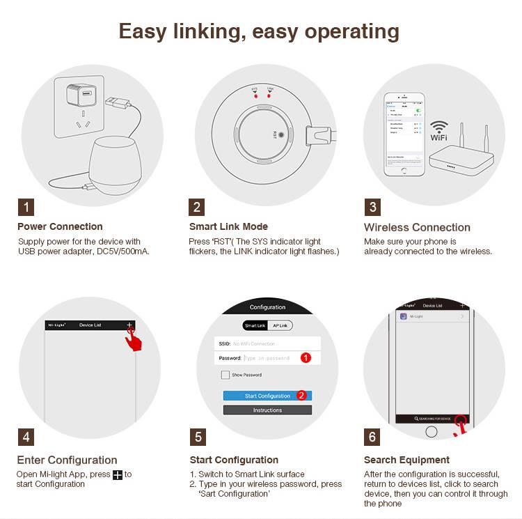 Mi·Light HERFSTACTI€ Wifi iBox met APP: Wifi LED controller voor Wifi LED lampen en Wifi ledstrips