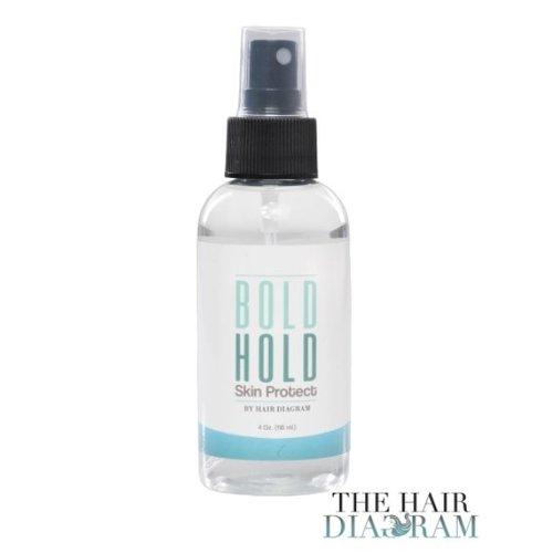The Hair Diagram Skin Protect