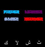 """Gedächtnisspiel """"Arabische Buchstaben"""""""