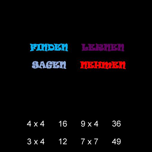 """Gedächtnisspiel """"Einmaleins"""" (arabische Zahlen)"""