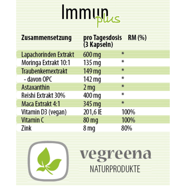Vegreena - Immun plus