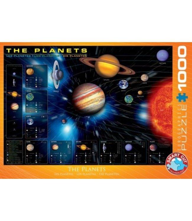 Eurographics Puzzel - The Planets (1000)