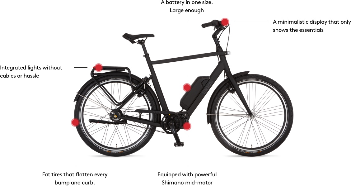 A battery in one size. Large enough. A minimalistic display that only shows the essentials. Equipped with powerful Shimano mid-motor. Fat tires that flatten every bump and curb. Integrated lights without cables or hassle.