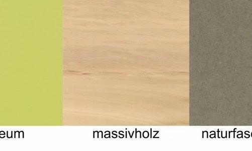 möbelbauplatten mit exzellenter öko-bilanz