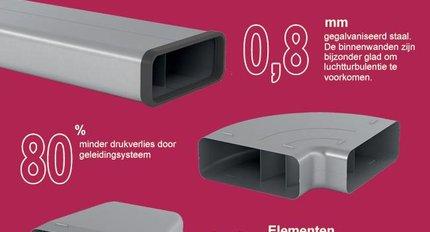 COMPAIR STEEL Flow Ø 150mm