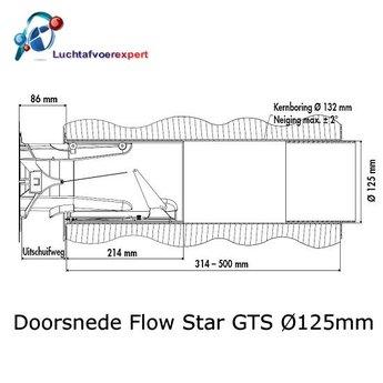 Compair Flow Muurdoorvoer dampkap Flow Star GTS Ø125mm F Roestvrij staal rooster