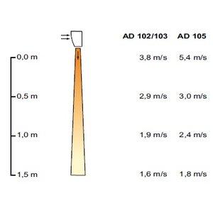 Frico Thermozone AD102 - elektrisch verwarmd, ingebouwde bediening - 2kW