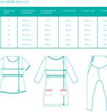 Milker Nursing türkis gestreiftes midi Umstandskleid Stillkleid von Milker Nursing aus Bio Baumwolle
