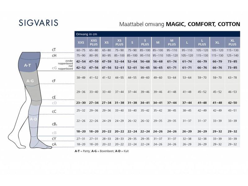 Sigvaris Magic AG Bas d'Aine