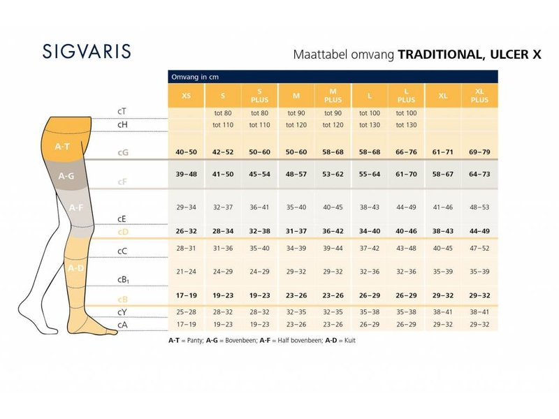Sigvaris Traditional AG/H Lieskous + Heupbevestiging