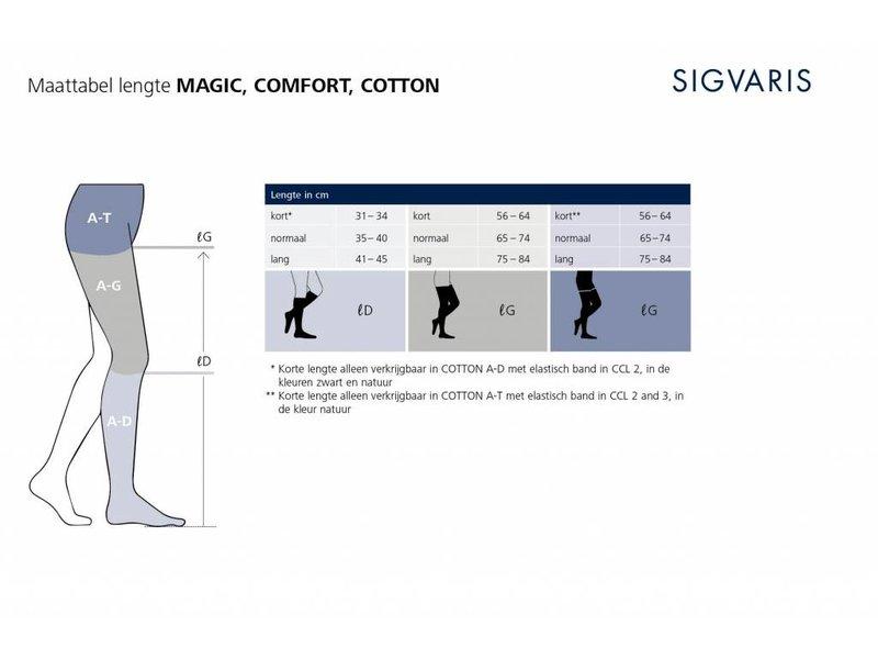 Sigvaris Comfortable AG/H Lieskous + Heupbevestiging