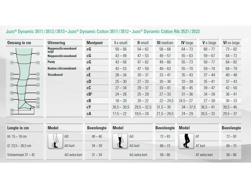 Juzo Dynamic Cotton AG Schenkelstrumpf