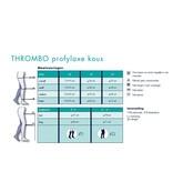 Sigvaris Thrombo Onderbeen
