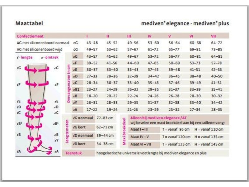 Mediven Plus AG Lieskousen